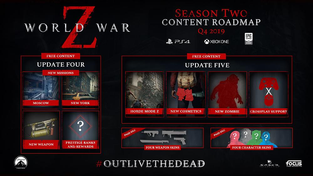 More Free Content is Coming Soon to World War Z