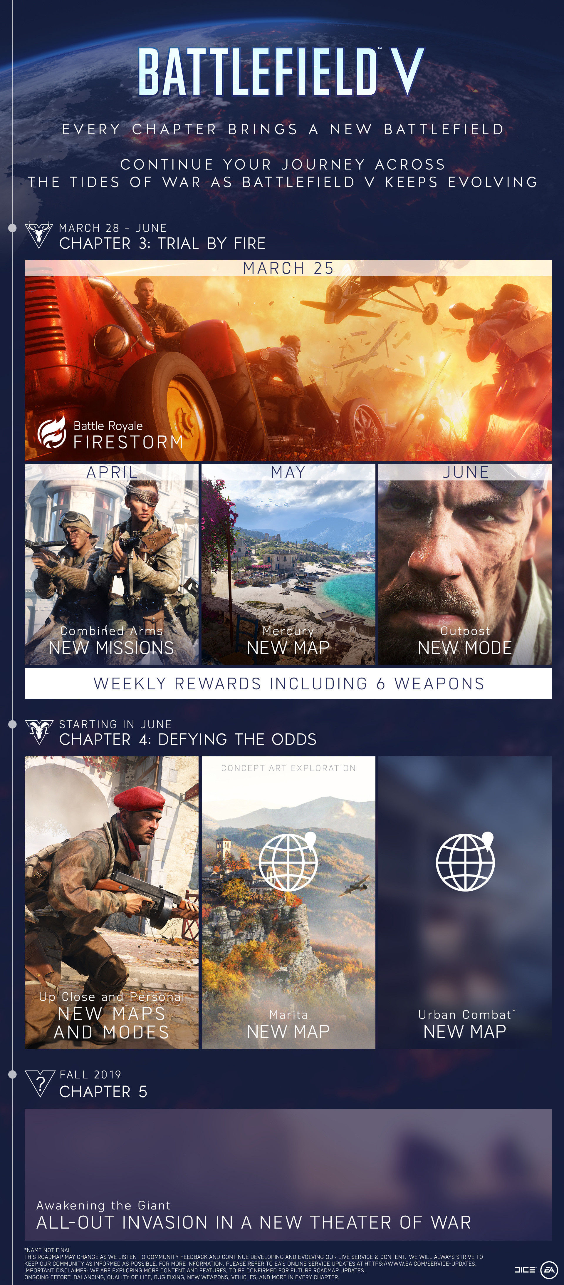 Battlefield 5 2019 roadmap