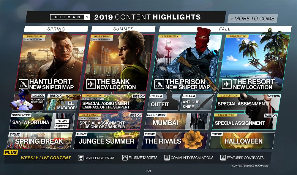 Hitman 2 roadmap