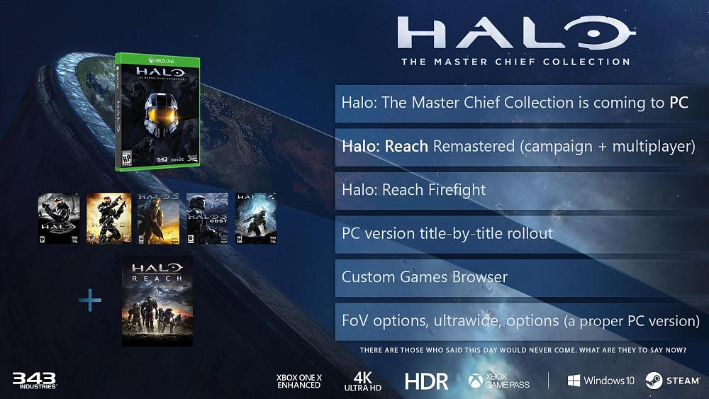 Halo The Master Chief Collection Pc Announced For Steam